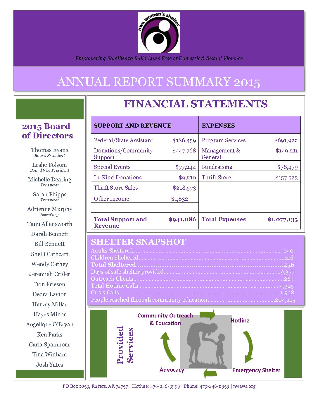 annual report summary 2 Each beneficiary receiving benefits) a summary annual report within nine (9) months after the close of the plan year if the plan is on extension, the summary annual report must be distributed within two (2) months after the extended due date.